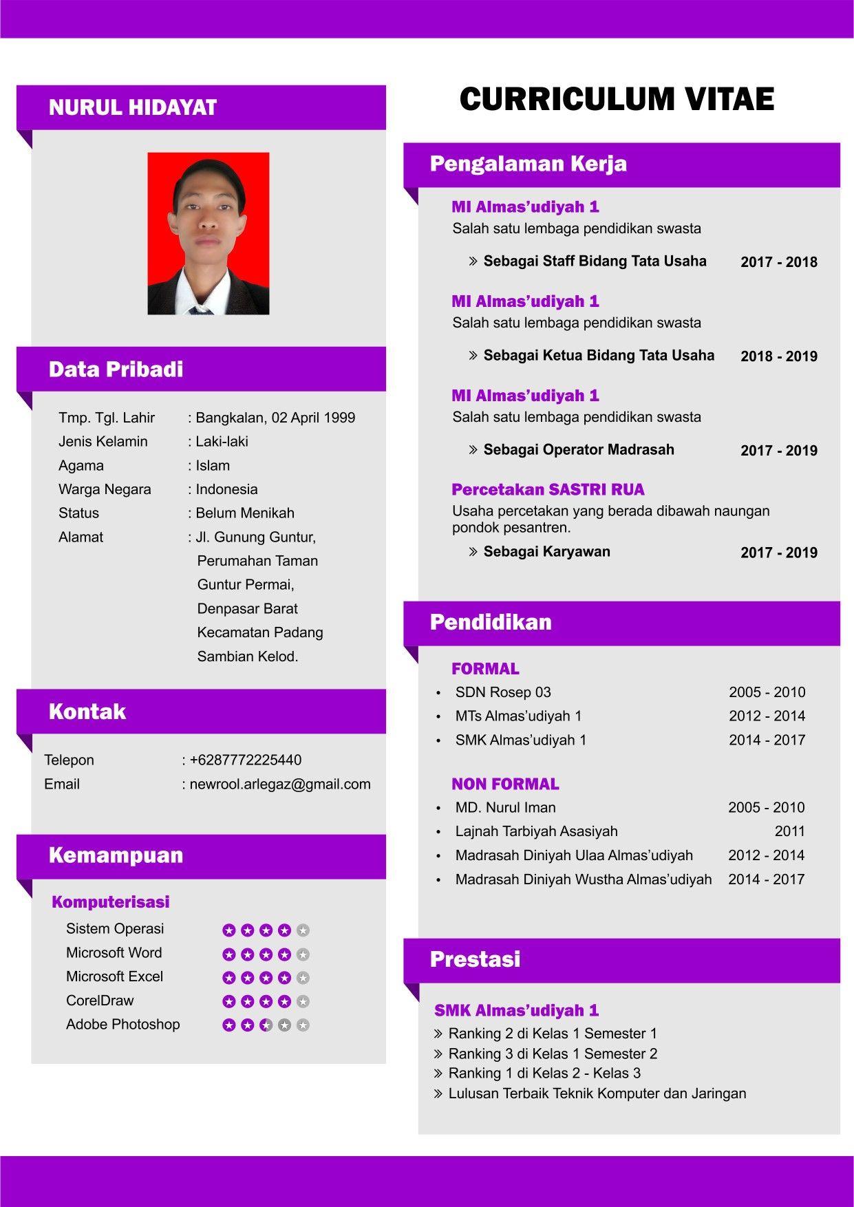 Contoh CV lamaran kerja staff kantor